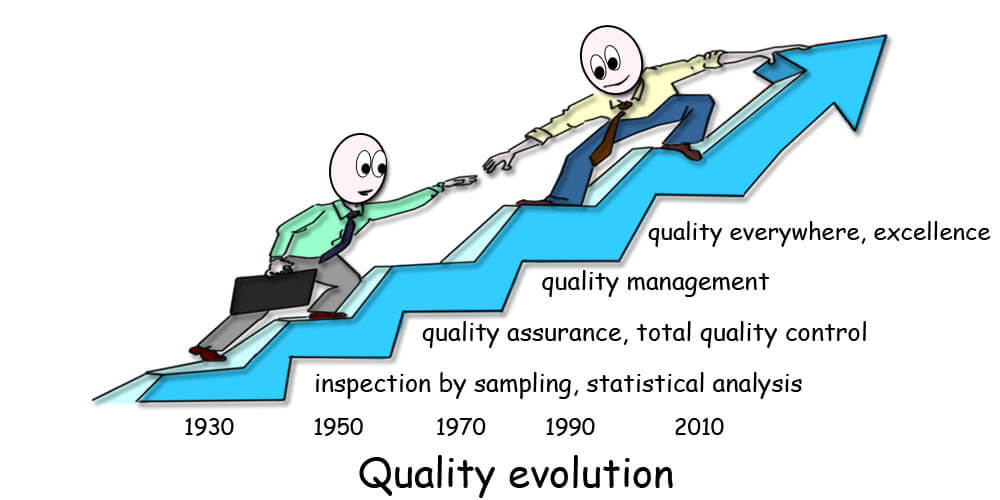 an analysis of quality or excellence Aspire to excellence® framework for quality collection and analysis of information regarding these factors provide the basis for the creative thought.