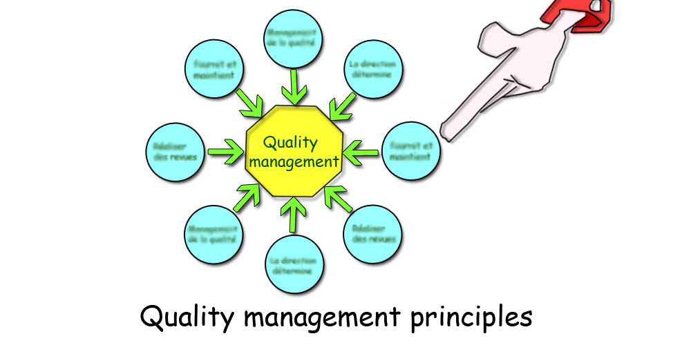 the three stages of successful quality management ♦ total quality management is a strategic choice made by top management, and must be consistently translated into guidelines provided to the whole organization ♦ envision what you desire to be as an organization, but start working from where you.